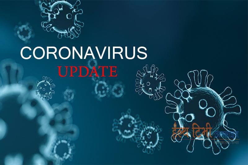 थप १३२५ जनामा कोरोना संक्रमण पुष्टि, संक्रमितको संख्या ६४ हजार १२२ पुग्यो