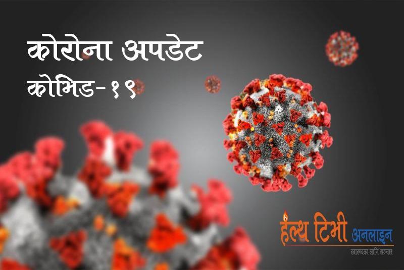 नेपालमा कोरोनाबाट मृत्यु हुनेको संख्या २७६७ पुग्यो, सक्रिय संक्रमित ८८२